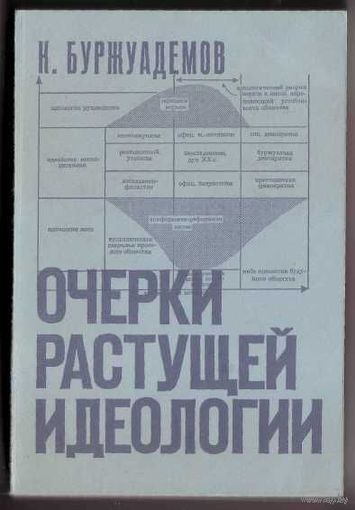 Буржуадемов К. Очерки растущей идеологии. /Мюнхен 1974г./